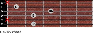 Gb7b5 for guitar on frets 2, x, 2, 3, 1, x