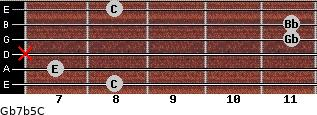 Gb7b5/C for guitar on frets 8, 7, x, 11, 11, 8