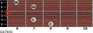 Gb7b5/C for guitar on frets 8, 7, x, x, 7, 6