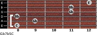 Gb7b5/C for guitar on frets 8, 9, 8, 11, 11, 12