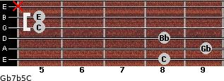 Gb7b5/C for guitar on frets 8, 9, 8, 5, 5, x