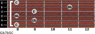 Gb7b5/C for guitar on frets 8, 9, 8, 9, 11, 8