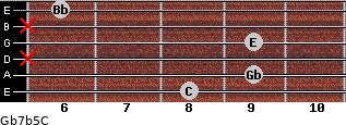 Gb7b5/C for guitar on frets 8, 9, x, 9, x, 6