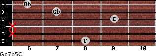Gb7b5/C for guitar on frets 8, x, x, 9, 7, 6