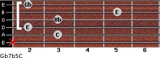 Gb7b5/C for guitar on frets x, 3, 2, 3, 5, 2