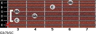 Gb7b5/C for guitar on frets x, 3, 4, 3, 5, 6