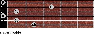 Gb7#5(add9) for guitar on frets 2, 1, 0, 1, 3, 0