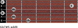 Gb7#5(add9) for guitar on frets 2, 1, 0, 1, 5, 0