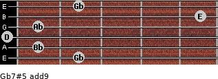 Gb7#5(add9) for guitar on frets 2, 1, 0, 1, 5, 2