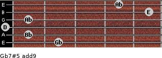 Gb7#5(add9) for guitar on frets 2, 1, 0, 1, 5, 4