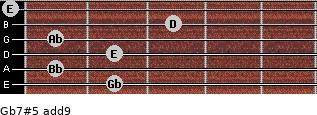 Gb7#5(add9) for guitar on frets 2, 1, 2, 1, 3, 0