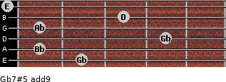 Gb7#5(add9) for guitar on frets 2, 1, 4, 1, 3, 0