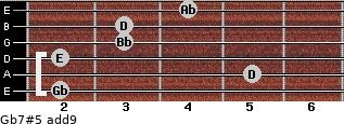 Gb7#5(add9) for guitar on frets 2, 5, 2, 3, 3, 4