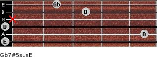 Gb7#5sus/E for guitar on frets 0, 5, 0, x, 3, 2