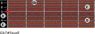 Gb7#5sus/E for guitar on frets 0, 5, 0, x, 5, 2
