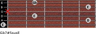 Gb7#5sus/E for guitar on frets 0, 5, 2, x, 5, 2