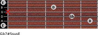Gb7#5sus/E for guitar on frets 0, 5, 4, x, 3, 0