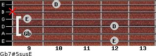 Gb7#5sus/E for guitar on frets 12, 9, 12, 9, x, 10