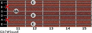 Gb7#5sus/E for guitar on frets 12, x, 12, 11, x, 12