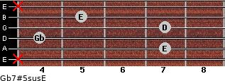 Gb7#5sus/E for guitar on frets x, 7, 4, 7, 5, x