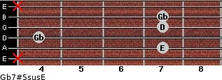 Gb7#5sus/E for guitar on frets x, 7, 4, 7, 7, x