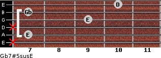 Gb7#5sus/E for guitar on frets x, 7, x, 9, 7, 10