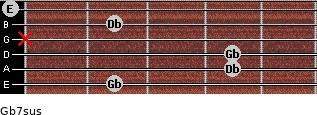Gb7sus guitar chord