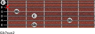Gb7sus2 for guitar on frets 2, 4, 2, 1, x, 0