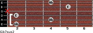 Gb7sus2 for guitar on frets 2, 4, 2, x, 5, 4