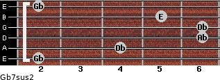 Gb7sus2 for guitar on frets 2, 4, 6, 6, 5, 2