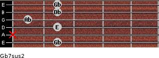 Gb7sus2 for guitar on frets 2, x, 2, 1, 2, 2