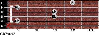 Gb7sus2 for guitar on frets x, 9, 11, 11, 9, 12