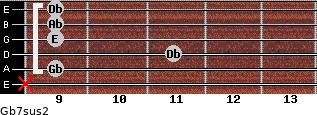Gb7sus2 for guitar on frets x, 9, 11, 9, 9, 9