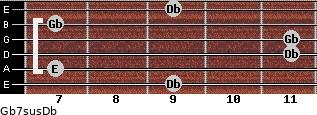Gb7sus/Db for guitar on frets 9, 7, 11, 11, 7, 9
