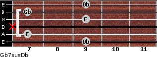 Gb7sus/Db for guitar on frets 9, 7, x, 9, 7, 9