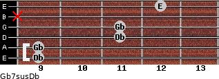 Gb7sus/Db for guitar on frets 9, 9, 11, 11, x, 12