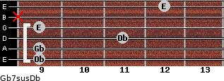 Gb7sus/Db for guitar on frets 9, 9, 11, 9, x, 12