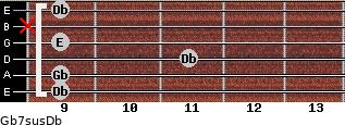 Gb7sus/Db for guitar on frets 9, 9, 11, 9, x, 9