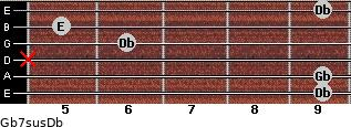 Gb7sus/Db for guitar on frets 9, 9, x, 6, 5, 9