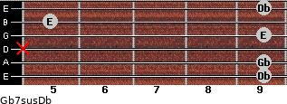 Gb7sus/Db for guitar on frets 9, 9, x, 9, 5, 9