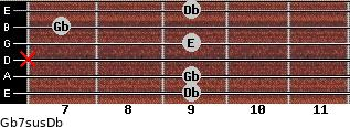 Gb7sus/Db for guitar on frets 9, 9, x, 9, 7, 9