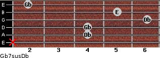 Gb7sus/Db for guitar on frets x, 4, 4, 6, 5, 2