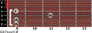 Gb7sus/C# for guitar on frets 9, 9, 11, 9, x, x
