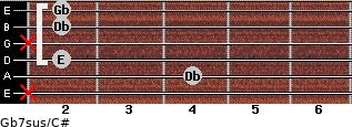 Gb7sus/C# for guitar on frets x, 4, 2, x, 2, 2