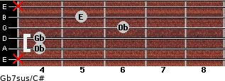 Gb7sus/C# for guitar on frets x, 4, 4, 6, 5, x