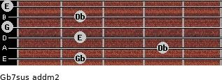 Gb7sus add(m2) guitar chord