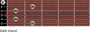 Gb9 for guitar on frets 2, 1, x, 1, 2, 0