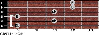 Gb9/11sus/C# for guitar on frets 9, 11, 9, 11, 12, 12