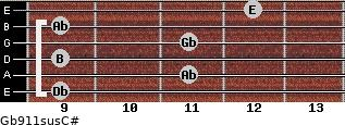 Gb9/11sus/C# for guitar on frets 9, 11, 9, 11, 9, 12