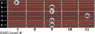 Gb9/11sus/C# for guitar on frets 9, 9, 11, 9, 9, 7